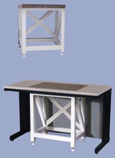 Столы весовые